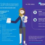 Poster KPMG SoProfessioneel Trainingsaanbod TOTAAL Final